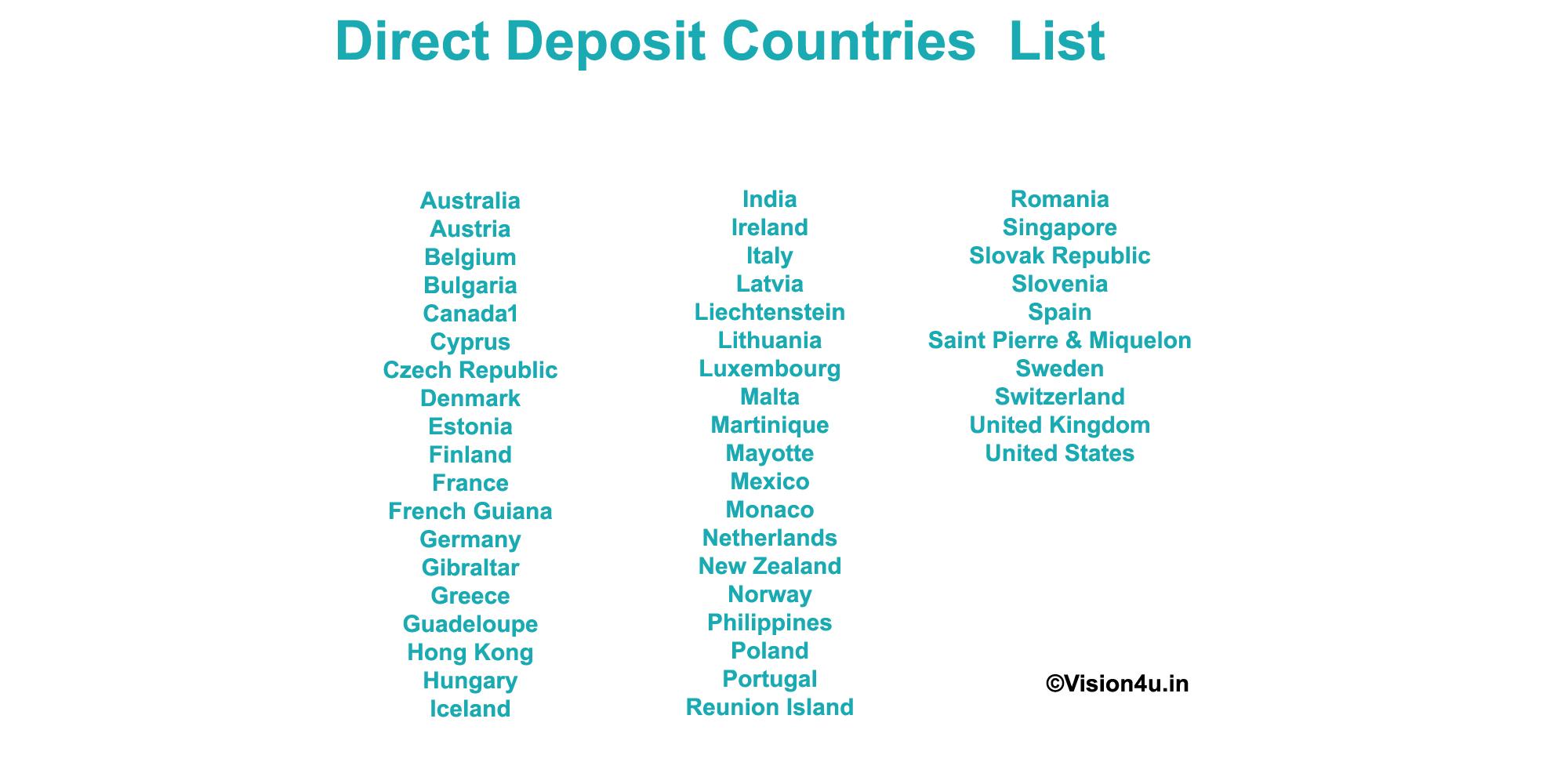direct deposit clickbank
