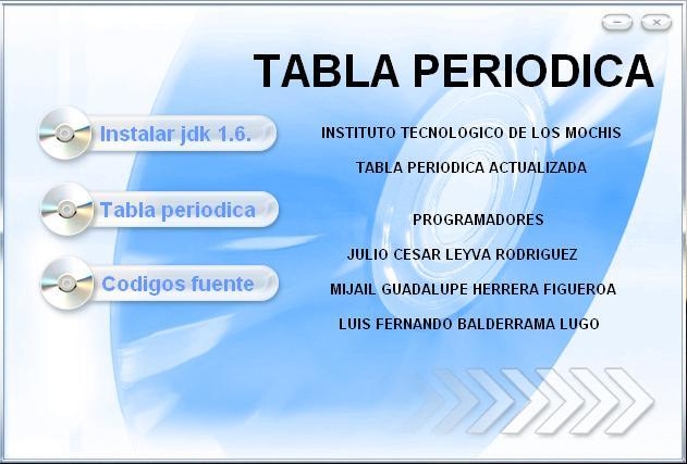 Tabla periodica programada en java tabla periodica programada en java instituto urtaz Choice Image