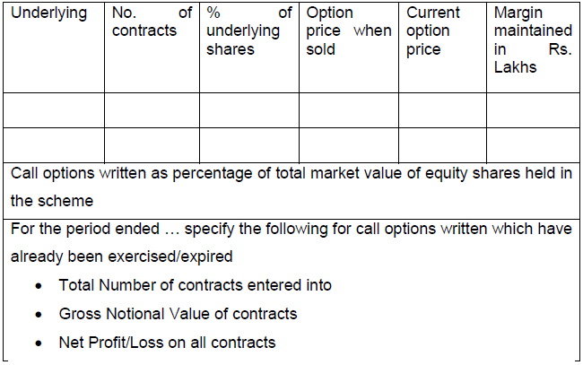 SEBI- Norms for Investment & Disclosure by Mutual Funds in Derivatives