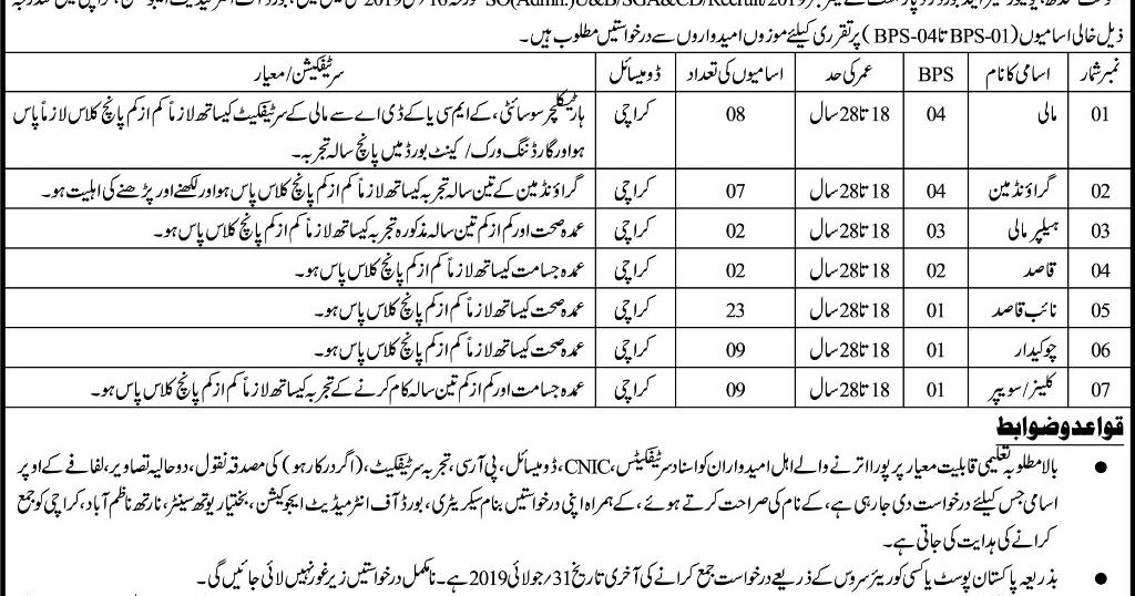 Board of Intermediate Education Jobs 2019 Latest Karachi - Sindh Jobs