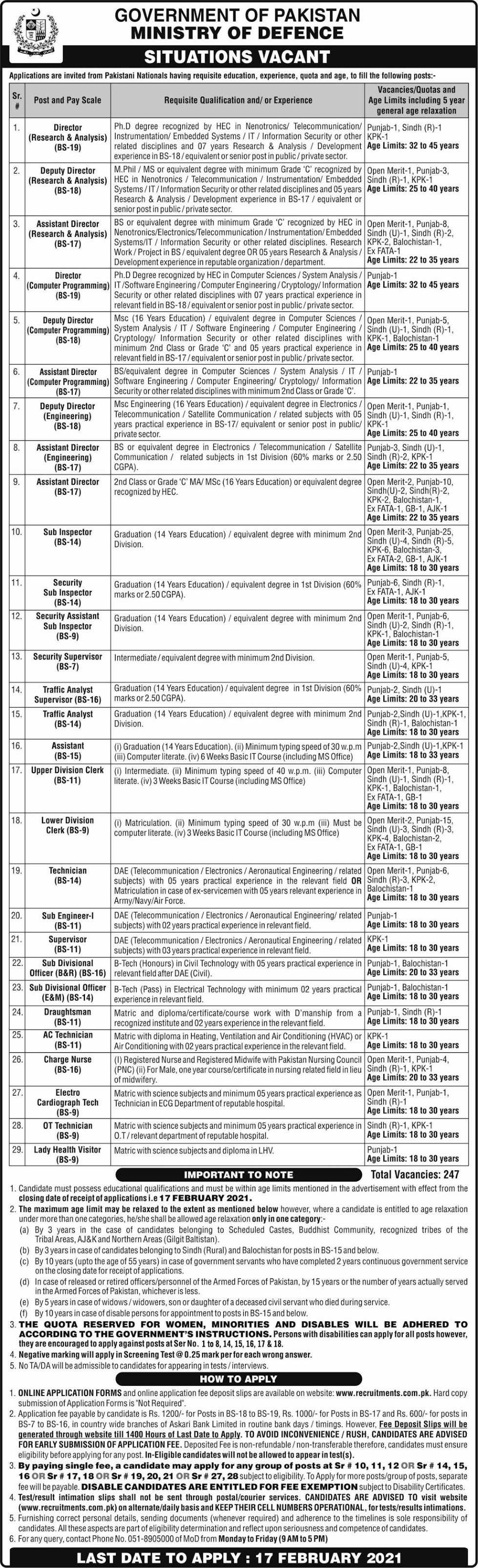 Ministry of Defence, Government of Pakistan Jobs 2021 for Assistant Director, Sub Inspector, Assistant, UDC, LDC and more | Multiple Vacancies