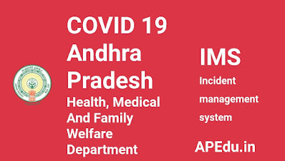 Bed Availability Dash Board in Hospitals for Covid in Andhra Pradesh - District-wise Details
