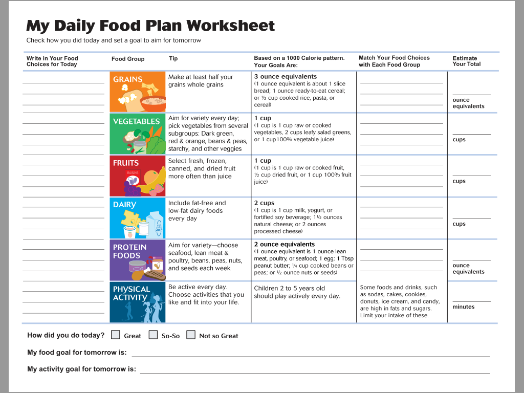 Daily Food Plans Amp Worksheets Nutritionist Clinic