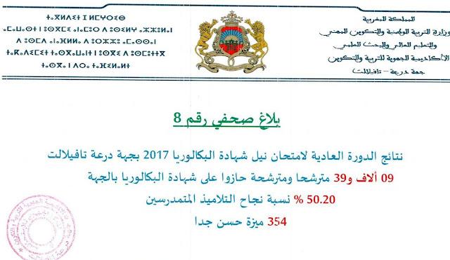 بلاغ : نتائج الدورة العادية لامتحان نيل شهادة البكالوريا 2017 بجهة درعة تافيلالت