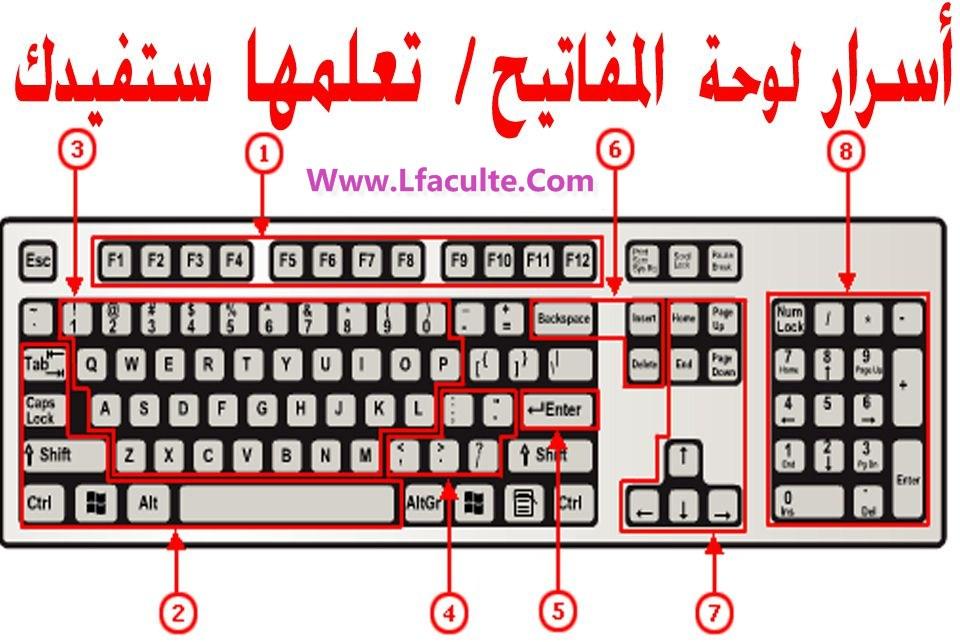 اسرار لوحة المفاتيح keyboard