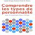 COMPRENDRE LES TYPES DE PERSONNALITÉ EN PDF