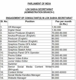 Sansad Television Parliament Recruitment 2021