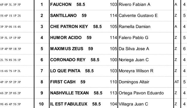 Clásico Paraguay Palermo