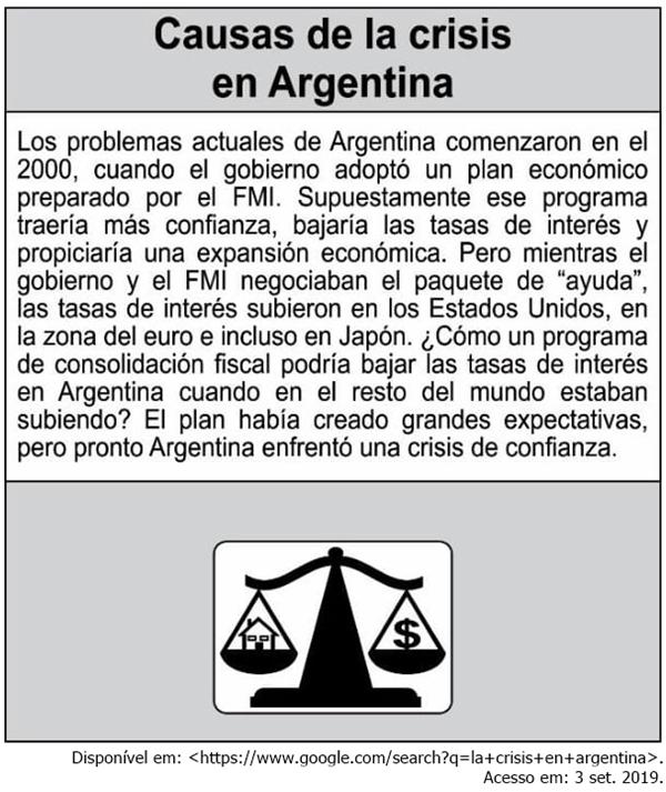 Causas de la crisis en Argentina