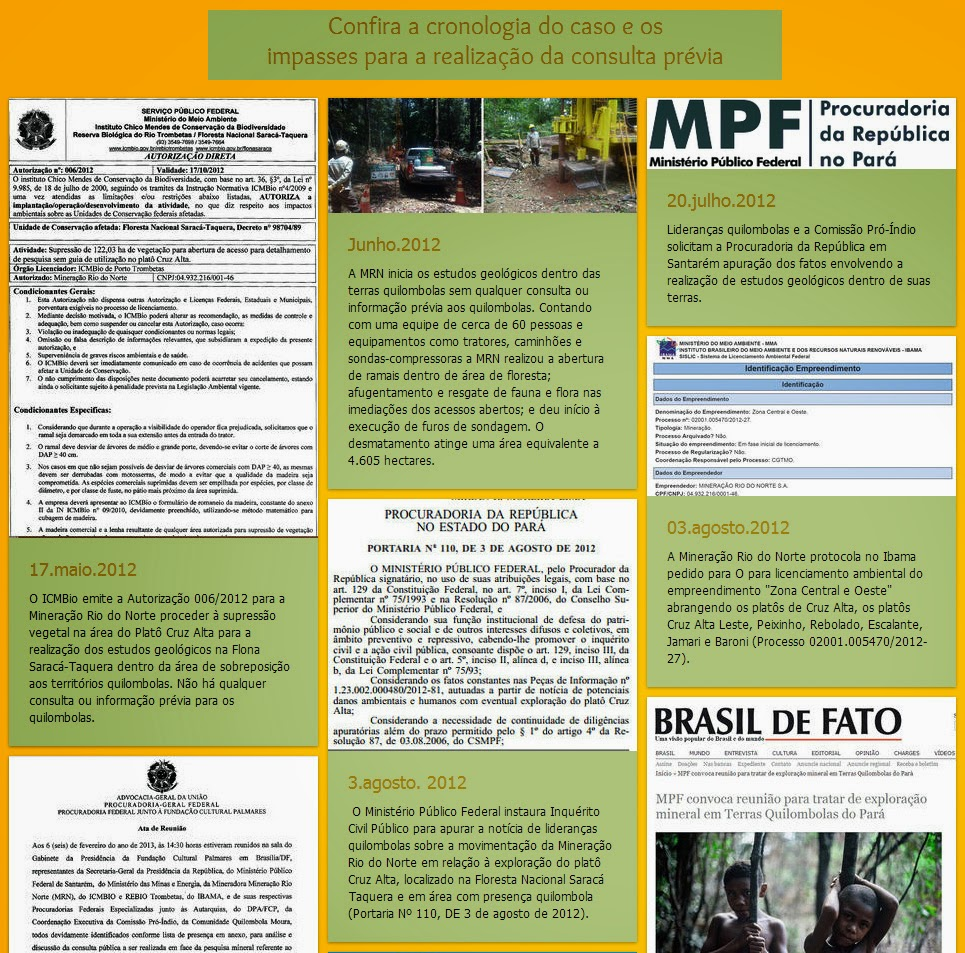 http://www.quilombo.org.br/#!expansao-mrn/c1j4n