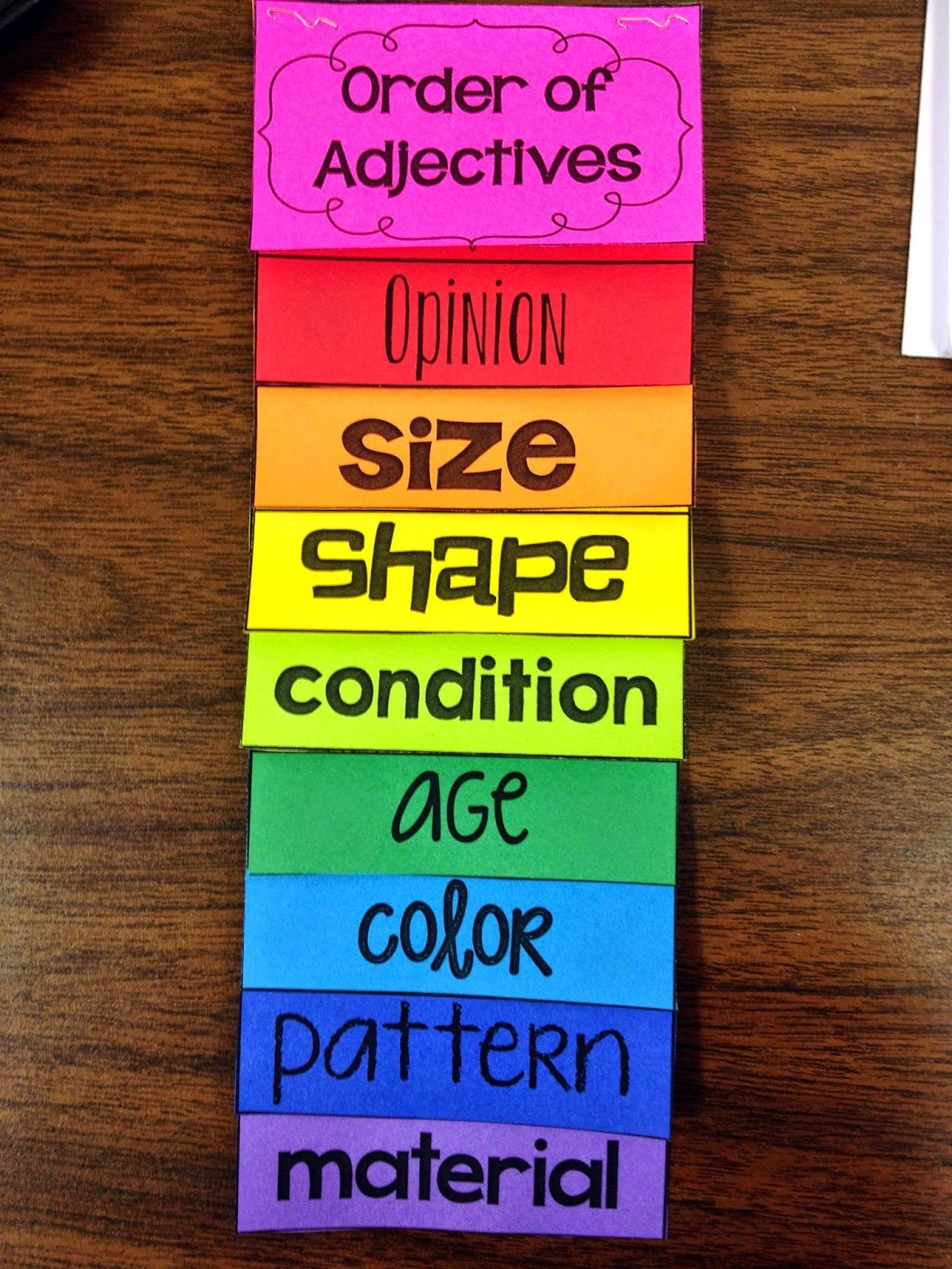 Ordering Adjectives Sssteaching