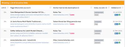kalautau.com - Mengetahui Jumlah Backlink di Seo Profiler