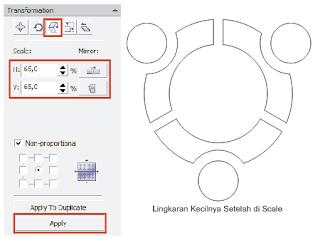 fungsi scale dalam coreldraw, mengecilkan objek agar sesuai dengan ukuran yang kita ingnkan