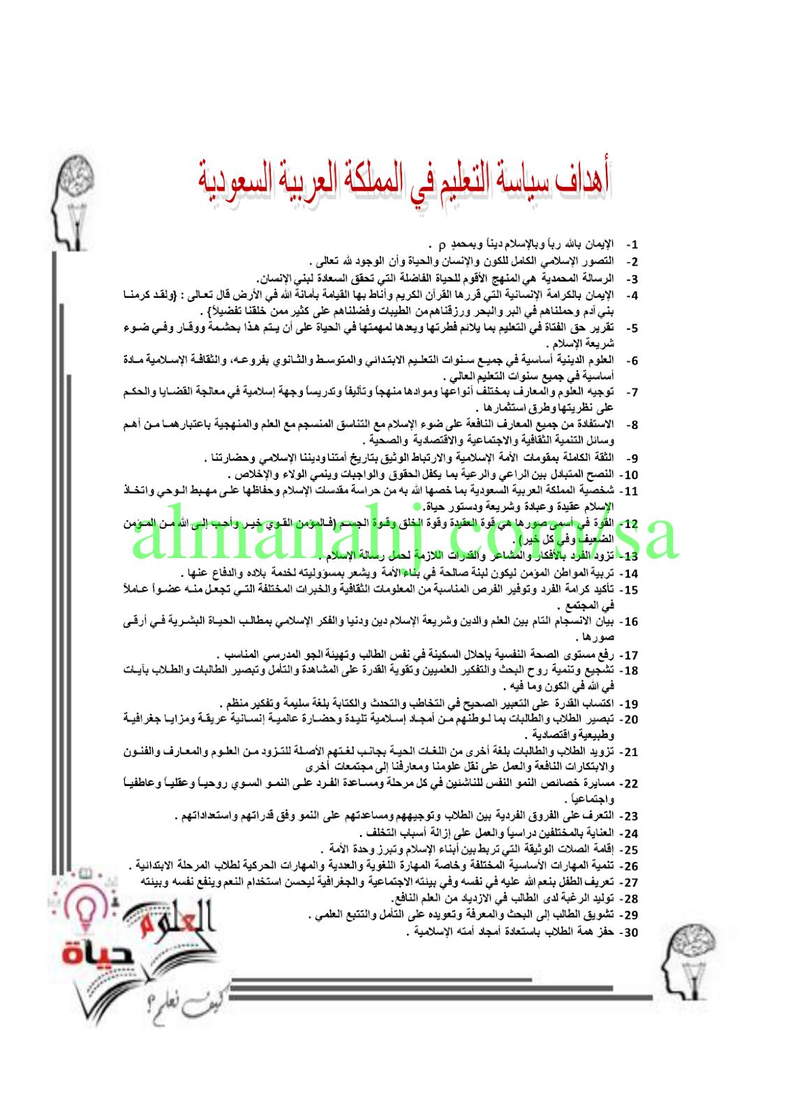أهداف سياسة التعليم ملفات الإدارة المدرسية الفصل الأول المناهج السعودية
