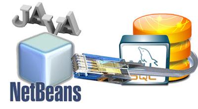2 - 6 Langkah Gampang Menciptakan Aplikasi Crud Sederhana Memakai Java Netbeans + Database Mysql