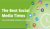 Social Media Auto-Posting and Scheduling Plugin for WordPress Blogs #infographic
