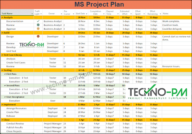 Ms Project Template from 1.bp.blogspot.com