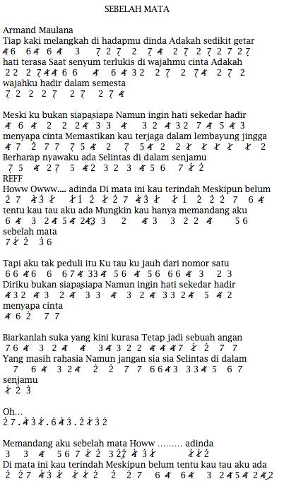 Not Angka Pianika Lagu Armand Maulana Sebelah Mata