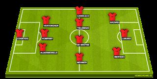 تشكيل منتخب بلجيكا المتوقع: