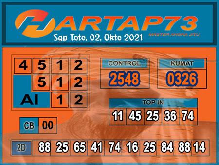 hartap73 SGP Sabtu 02 Oktober 2021