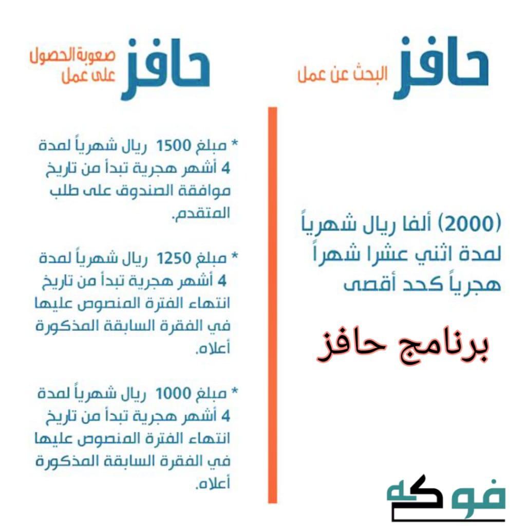 حافز : التسجيل في حافز صعوبة الحصول على عمل | شروط الإستحقاق | 2020