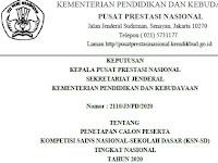 SK Peserta KSN SD Tingkat Nasional 2020