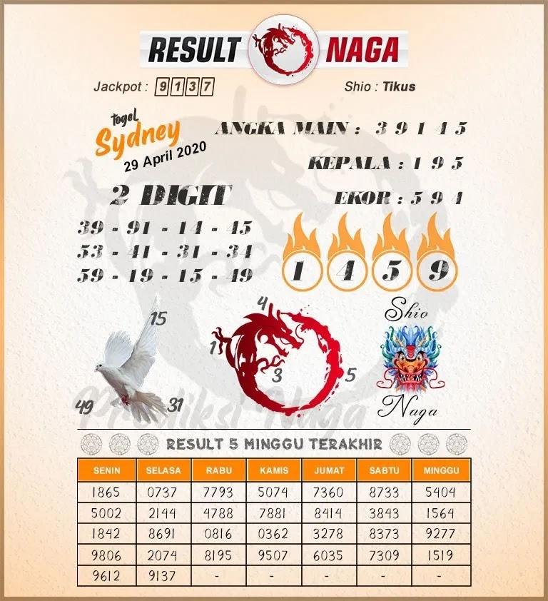 Prediksi Sydney 29 April 2020 - Result Naga Sydney
