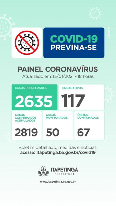ITAPETINGA: ATUALIZAÇÃO DE CASOS DA COVID-19
