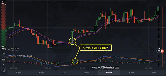 iq option taktik cfd trading einfach und verständlich erklärt!