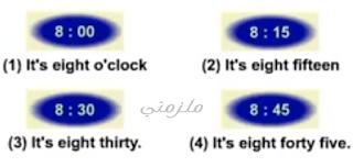 تعليم الوقت بالإنجليزى للأطفال بطريقة سهلة