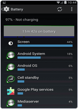 11 Tricks To Increase Android Battery Life