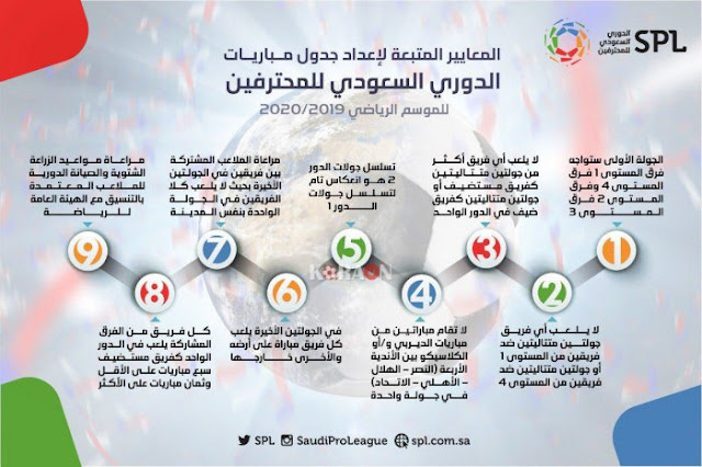 "إعلان جدول الدوري السعودي لموسم ""2019-2020"""