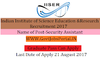 Indian Institute of Science Recruitment 2017– 24 Security Assistant