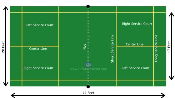 Badminton Information in marathi, Badminton Court Information