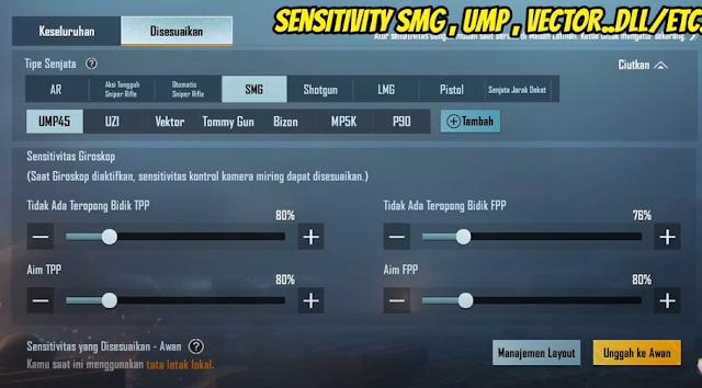 Sensitivitas Gyroscope SMG PUBG