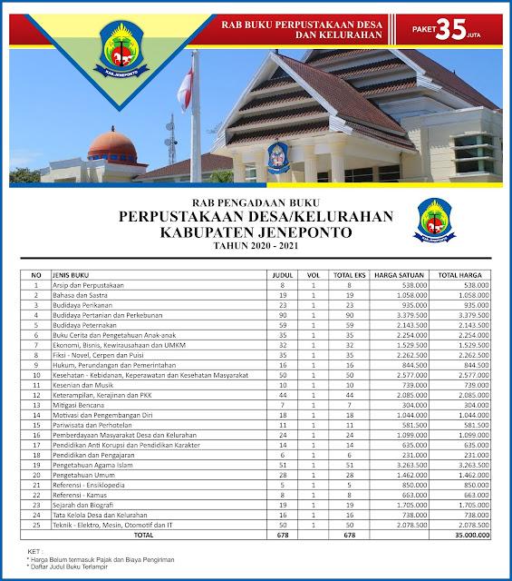 Contoh RAB Pengadaan Buku Desa Kabupaten Jeneponto Provinsi Sulawesi Selatan Paket 35 Juta