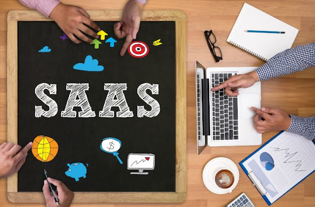 saas business ideas software as a service startup company models