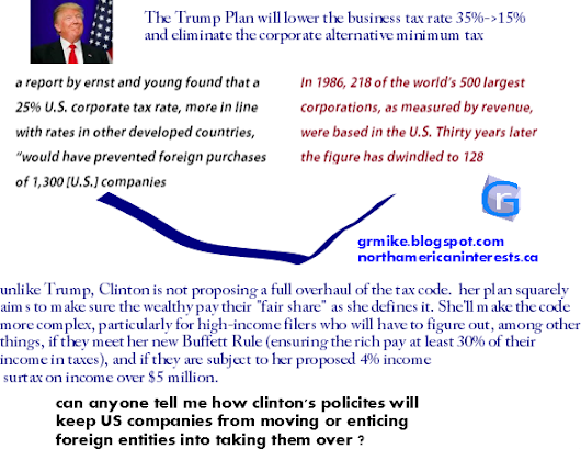 United States Corporate Tax Rate Flawed Companies Relocating Policies clinton buffett rule takeovers