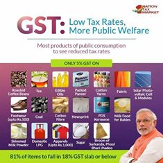 Low GST rate products