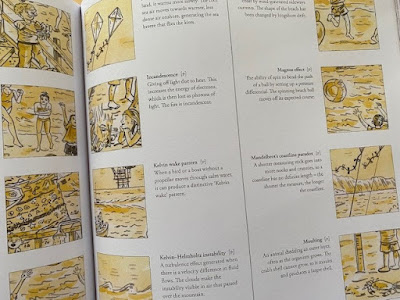 How It All Works book review with inside picture