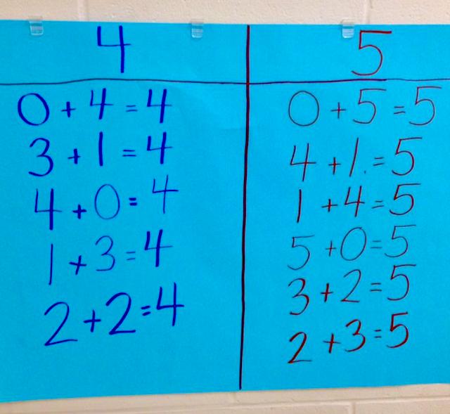 addition math facts