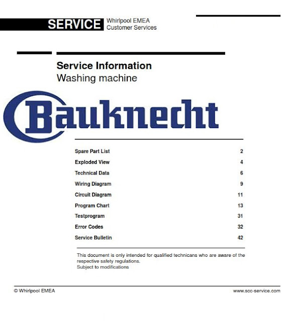 Servicemanualpro June 2019