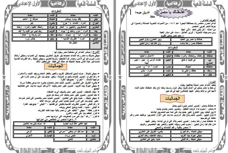 اقوى مذكرة منهج اللغة العربية ,شرح ومراجعة ,للصف الاول الاعدادي الترم الاول 2019 الاستاذ , راغب السيد راويه .