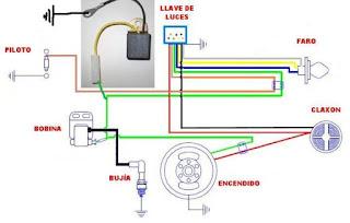 Derbi Cross 50V4 - Instalación eléctrica Esquema