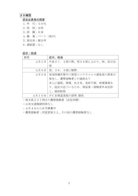 新型コロナウイルス感染症患者の発生について(4月10日発表)
