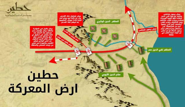 خريطة معركة حطين