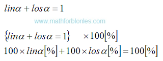 Percentage. Percent. Mathematics For Blondes.