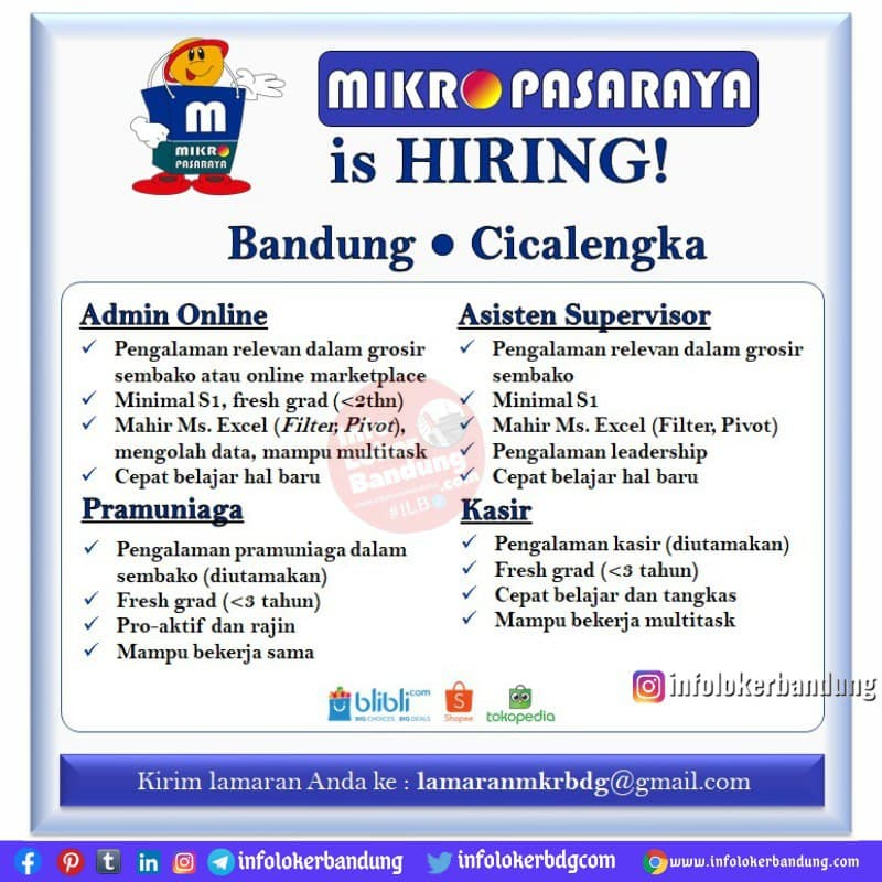 Lowongan Kerja Mikro Pasaraya Bandung Agustus 2021