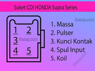 Soket CDI Honda Supra Series (Supra Fit, Supra)