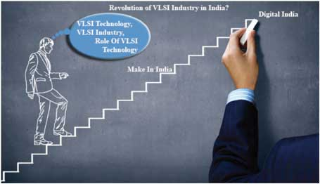 Role Of VLSI Industry In India For Digital Revolution: By Chandan Kumar Dwivedi